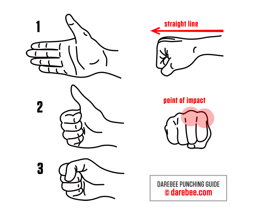 How to Form a Fist - Punching Guide by DAREBEE