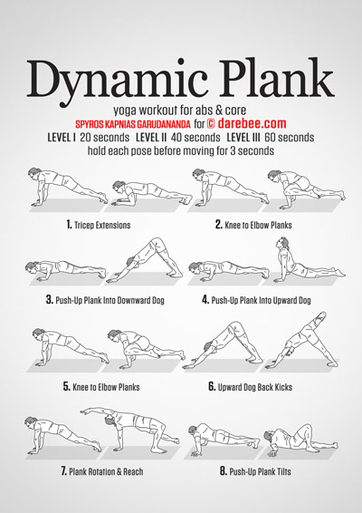 Dynamic Plank Workout